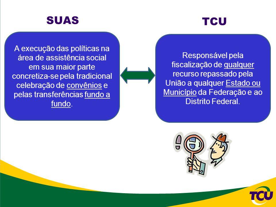 SUAS A execução das políticas na área de assistência social em sua maior parte concretiza-se pela tradicional celebração de convênios e pelas transferências fundo a fundo.