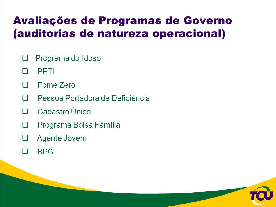Avaliações de Programas de Governo (auditorias de natureza operacional) Programa do Idoso PETI Fome Zero Pessoa Portadora de Deficiência Cadastro Único Programa Bolsa Família Agente Jovem BPC