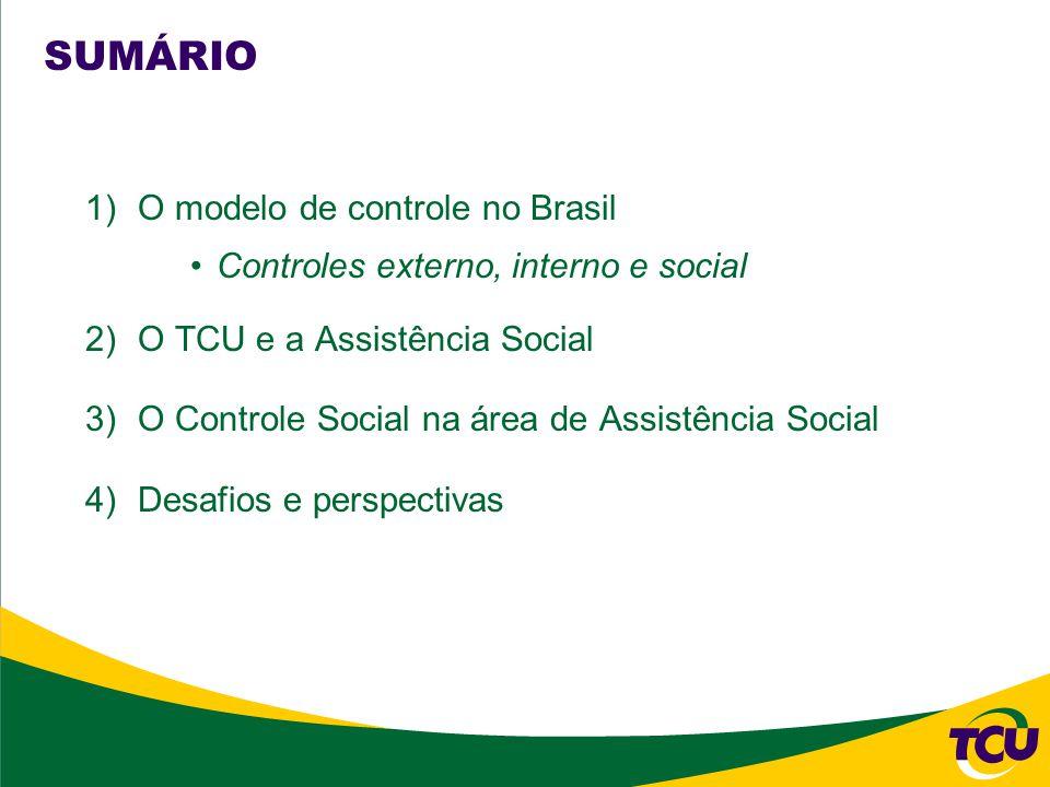 SUMÁRIO 1)O modelo de controle no Brasil Controles externo, interno e social 2)O TCU e a Assistência Social 3)O Controle Social na área de Assistência Social 4)Desafios e perspectivas