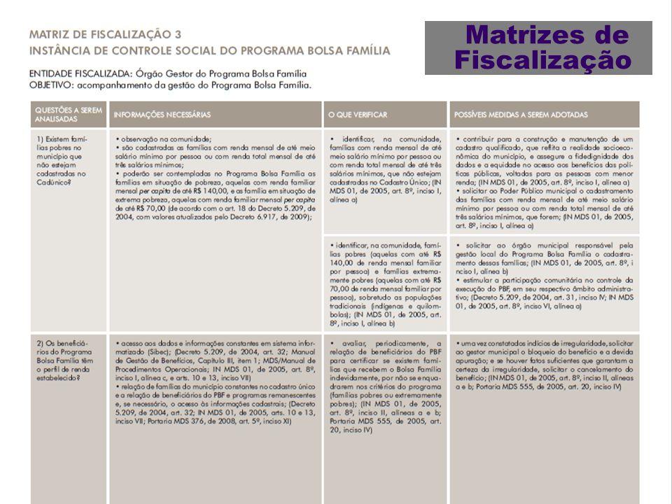 Matrizes de Fiscalização