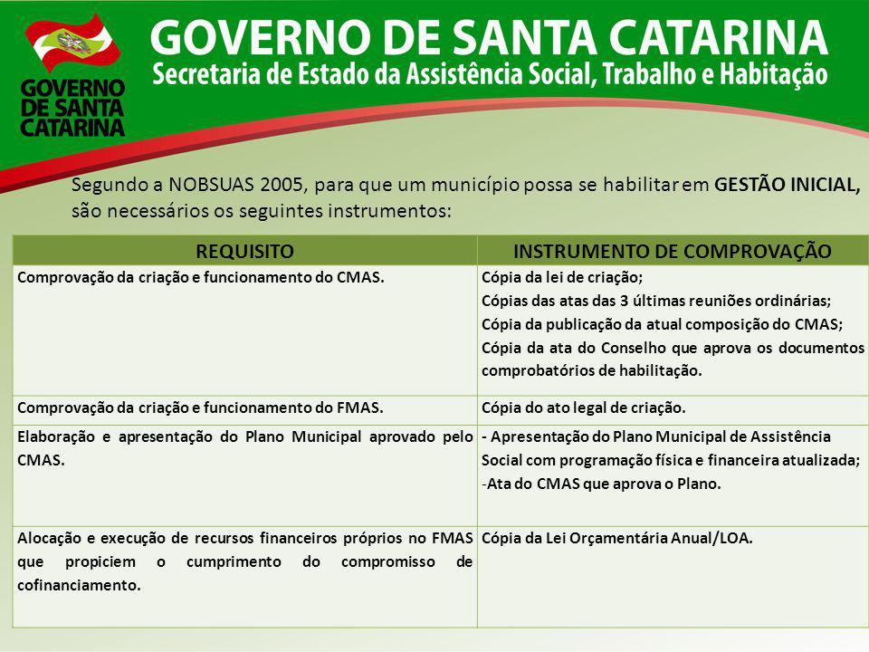 Segundo a NOBSUAS 2005, para que um município possa se habilitar em GESTÃO INICIAL, são necessários os seguintes instrumentos: REQUISITOINSTRUMENTO DE