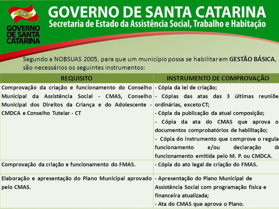 Segundo a NOBSUAS 2005, para que um município possa se habilitar em GESTÃO BÁSICA, são necessários os seguintes instrumentos: REQUISITOINSTRUMENTO DE