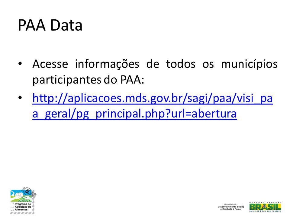 PAA Data Acesse informações de todos os municípios participantes do PAA: http://aplicacoes.mds.gov.br/sagi/paa/visi_pa a_geral/pg_principal.php?url=ab