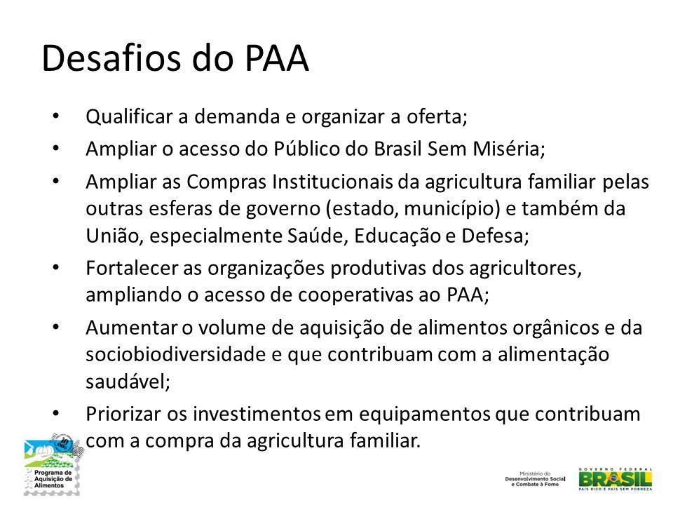 Desafios do PAA Qualificar a demanda e organizar a oferta; Ampliar o acesso do Público do Brasil Sem Miséria; Ampliar as Compras Institucionais da agr