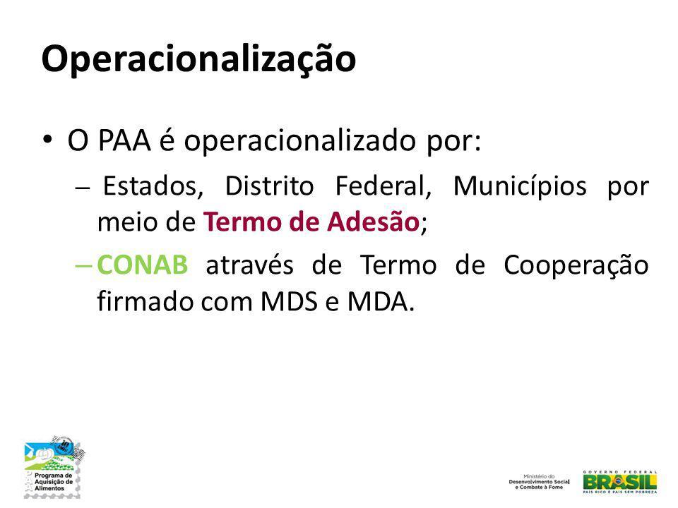 Operacionalização O PAA é operacionalizado por: – Estados, Distrito Federal, Municípios por meio de Termo de Adesão; – CONAB através de Termo de Coope