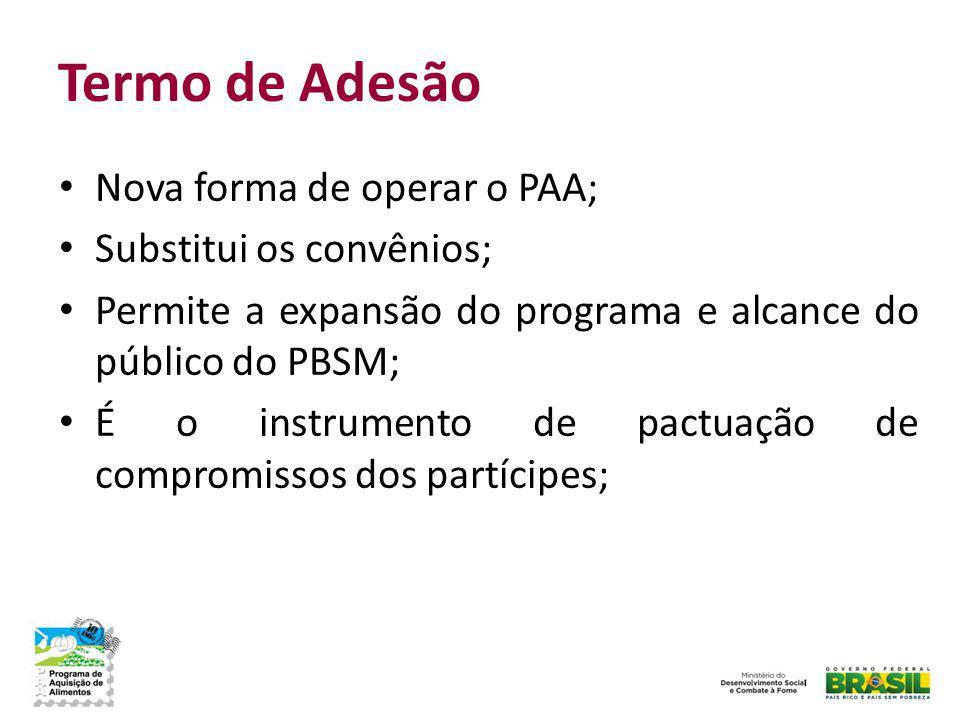 Termo de Adesão Nova forma de operar o PAA; Substitui os convênios; Permite a expansão do programa e alcance do público do PBSM; É o instrumento de pa