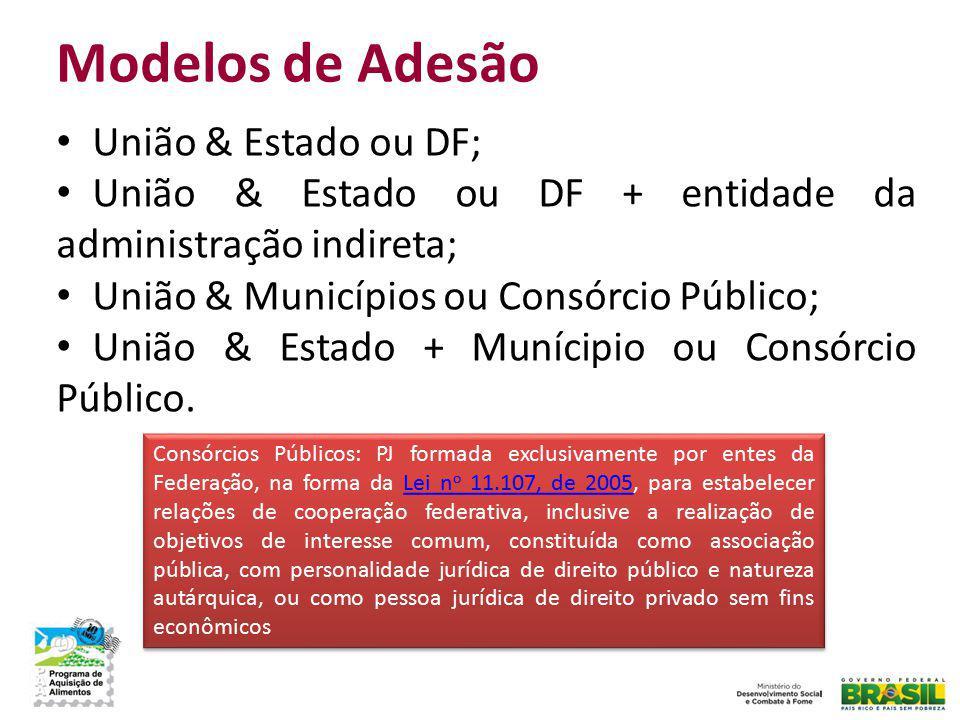 Modelos de Adesão União & Estado ou DF; União & Estado ou DF + entidade da administração indireta; União & Municípios ou Consórcio Público; União & Es