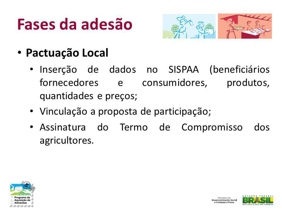 Fases da adesão Pactuação Local Inserção de dados no SISPAA (beneficiários fornecedores e consumidores, produtos, quantidades e preços; Vinculação a p