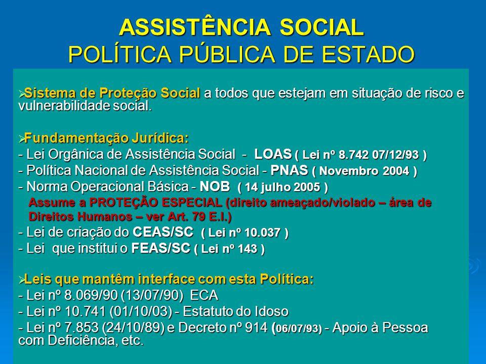 ASSISTÊNCIA SOCIAL POLÍTICA PÚBLICA DE ESTADO Sistema de Proteção Social a todos que estejam em situação de risco e vulnerabilidade social. Sistema de