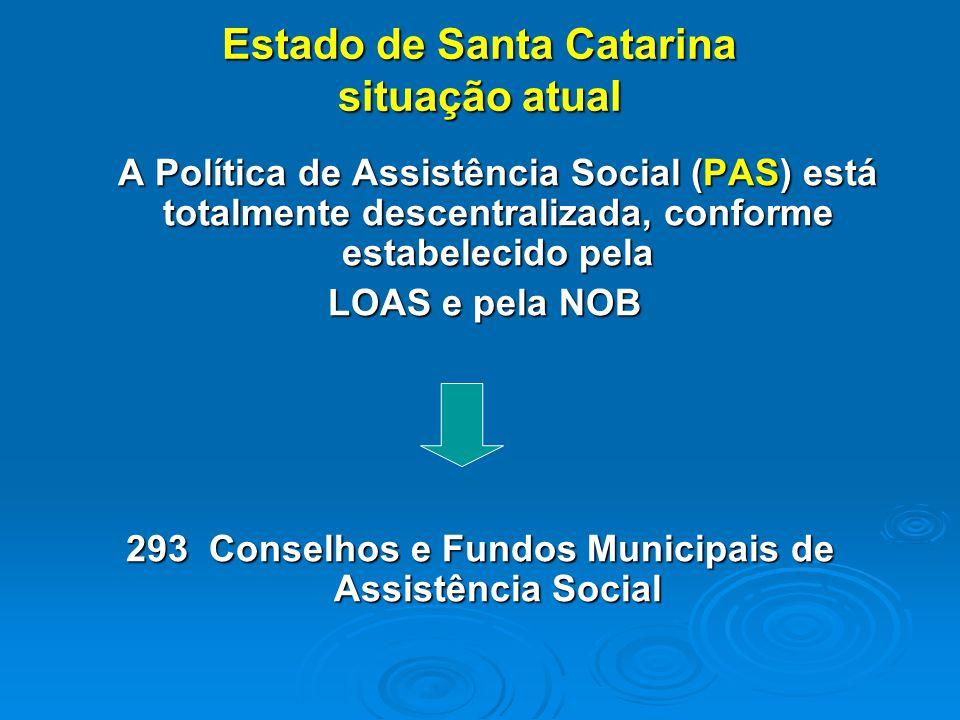 Estado de Santa Catarina situação atual A Política de Assistência Social (PAS) está totalmente descentralizada, conforme estabelecido pela LOAS e pela NOB LOAS e pela NOB 293 Conselhos e Fundos Municipais de Assistência Social