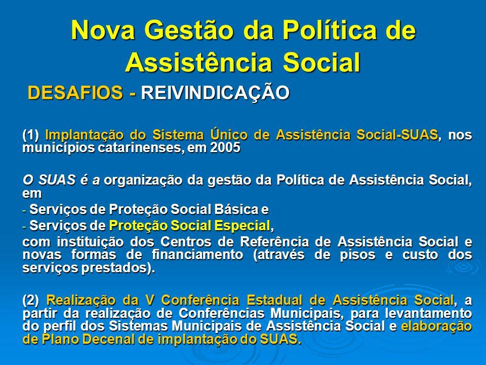 Nova Gestão da Política de Assistência Social DESAFIOS - REIVINDICAÇÃO DESAFIOS - REIVINDICAÇÃO (1) Implantação do Sistema Único de Assistência Social-SUAS, nos municípios catarinenses, em 2005 O SUAS é a organização da gestão da Política de Assistência Social, em - Serviços de Proteção Social Básica e - Serviços de Proteção Social Especial, com instituição dos Centros de Referência de Assistência Social e novas formas de financiamento (através de pisos e custo dos serviços prestados).