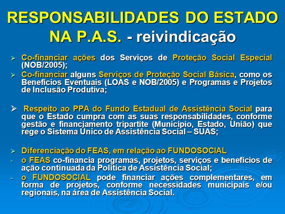 RESPONSABILIDADES DO ESTADO NA P.A.S. - reivindicação Co-financiar ações dos Serviços de Proteção Social Especial (NOB/2005); Co-financiar ações dos S