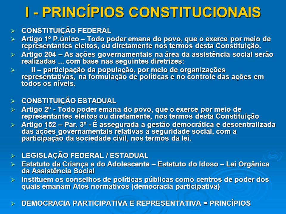 I - PRINCÍPIOS CONSTITUCIONAIS CONSTITUIÇÃO FEDERAL CONSTITUIÇÃO FEDERAL Artigo 1º P.único – Todo poder emana do povo, que o exerce por meio de representantes eleitos, ou diretamente nos termos desta Constituição.