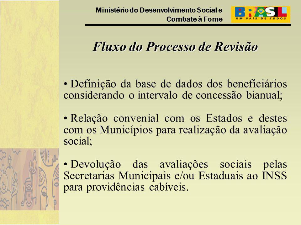Ministério do Desenvolvimento Social e Combate à Fome Fluxo do Processo de Revisão Definição da base de dados dos beneficiários considerando o interva