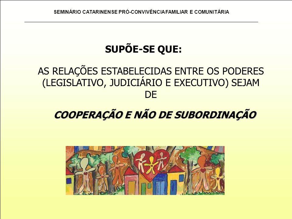 SEMINÁRIO CATARINENSE PRÓ-CONVIVÊNCIA FAMILIAR E COMUNITÁRIA SUPÕE-SE QUE: AS RELAÇÕES ESTABELECIDAS ENTRE OS PODERES (LEGISLATIVO, JUDICIÁRIO E EXECU