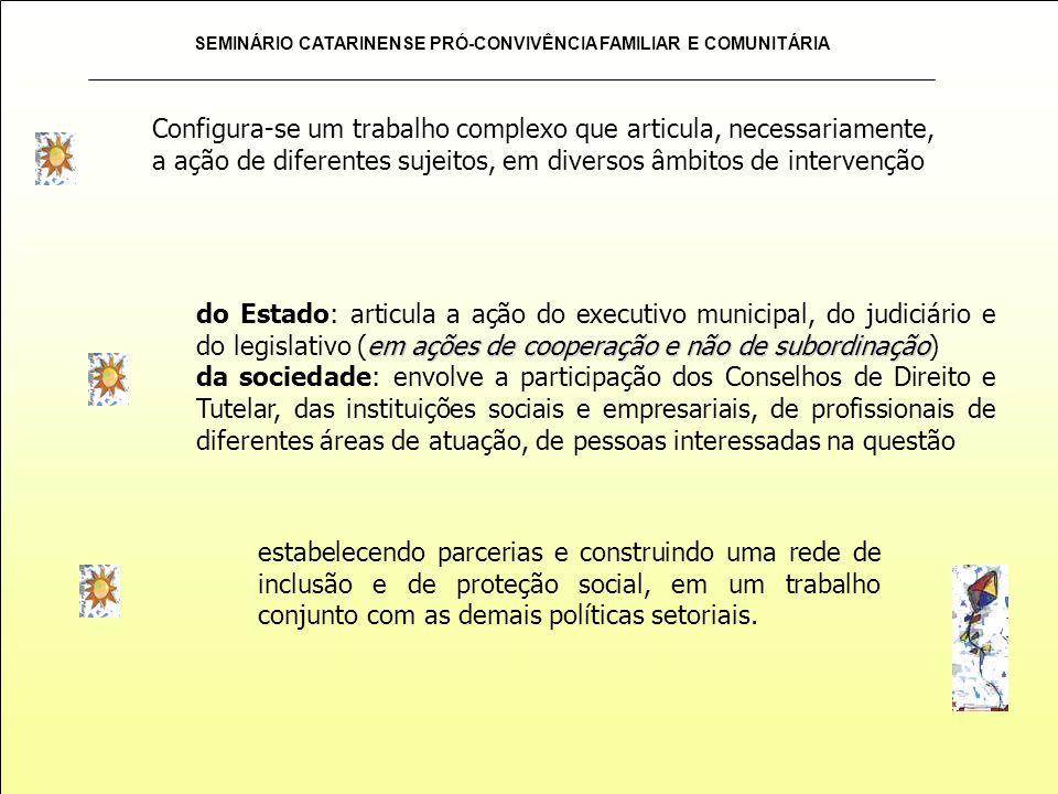 SEMINÁRIO CATARINENSE PRÓ-CONVIVÊNCIA FAMILIAR E COMUNITÁRIA em ações de cooperação e não de subordinação do Estado: articula a ação do executivo muni