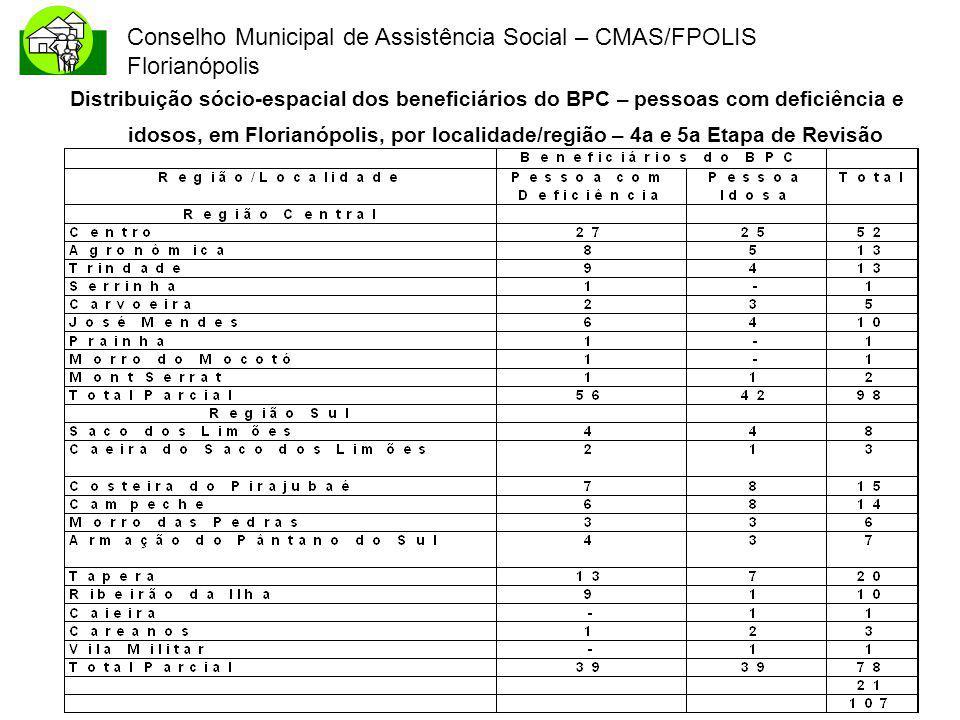 Conselho Municipal de Assistência Social – CMAS/FPOLIS Florianópolis Distribuição sócio-espacial dos beneficiários do BPC – pessoas com deficiência e