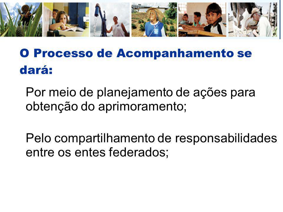 O Processo de Acompanhamento se dará: Por meio de planejamento de ações para obtenção do aprimoramento; Pelo compartilhamento de responsabilidades ent