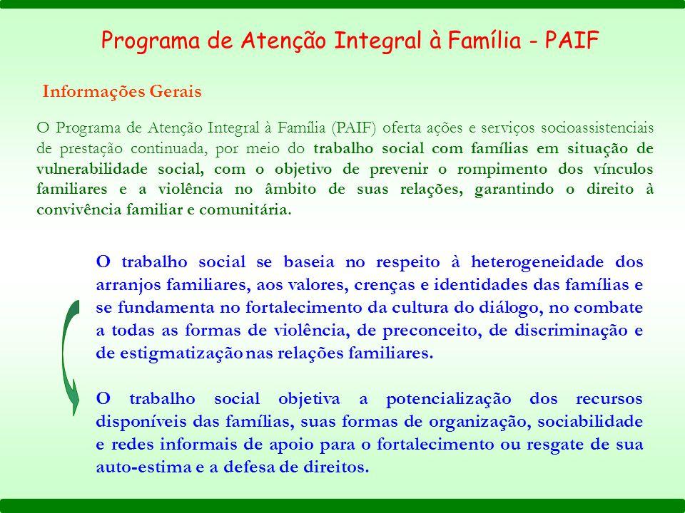 O Programa de Atenção Integral à Família (PAIF) oferta ações e serviços socioassistenciais de prestação continuada, por meio do trabalho social com fa