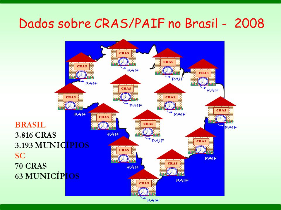 PAIF CRAS PAIF CRAS PAIF CRAS PAIF CRAS PAIF CRAS PAIF CRAS PAIF CRAS PAIF CRAS Dados sobre CRAS/PAIF no Brasil - 2008 PAIF CRAS PAIF CRAS PAIF CRAS P