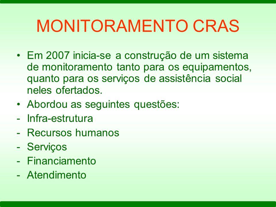 MONITORAMENTO CRAS Em 2007 inicia-se a construção de um sistema de monitoramento tanto para os equipamentos, quanto para os serviços de assistência so