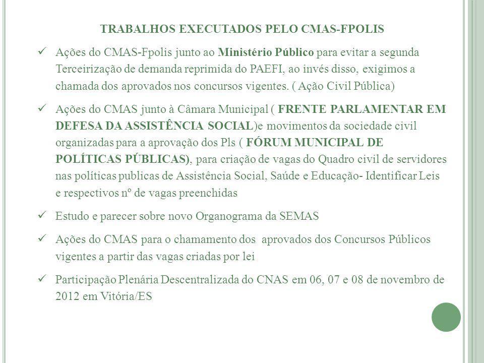 TRABALHOS EXECUTADOS PELO CMAS-FPOLIS Ações do CMAS-Fpolis junto ao Ministério Público para evitar a segunda Terceirização de demanda reprimida do PAEFI, ao invés disso, exigimos a chamada dos aprovados nos concursos vigentes.