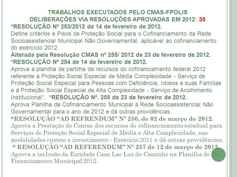 TRABALHOS EXECUTADOS PELO CMAS-FPOLIS DELIBERAÇÕES VIA RESOLUÇÕES APROVADAS EM 2012: 35 *RESOLUÇÃO Nº 253/2012 de 14 de fevereiro de 2012.
