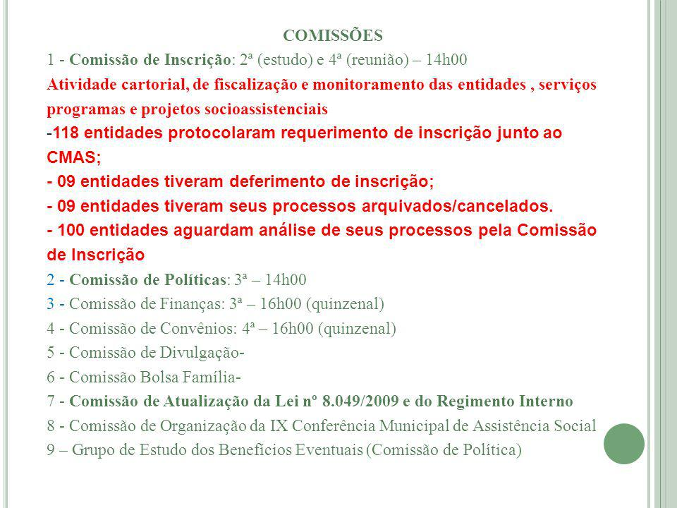 Investimento do Municipal para 2013 Proteção Social Básica: R$ 2.252.288,28 Média Complexidade Pessoa com Deficiência/Hospedagem - R$ 744.066,12 Alta Complexidade: Acolhimento Institucional (crianças e adolescente) R$ 842.476,56 Idosos R$ 850.802,02 Acolhimento Jovens e adultos com deficiência R$ 152.644,32 Acolhimento República Adultos R$ 84.960,00 TOTAL R$ 1.940.883,92 Orçamento total para a Assistência Social em 2013: 15 milhões