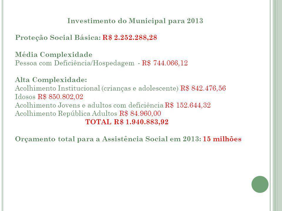 RESOLUÇÕES APROVADAS EM 2013: 07 até abril * RESOLUÇÃO Nº 289, de 31 de janeiro de 2013 Define critérios e Pisos de Proteção Social para o Cofinanciamento da Rede Socioassistencial Municipal Não Governamental, aplicável ao cofinanciamento do exercício 2013.
