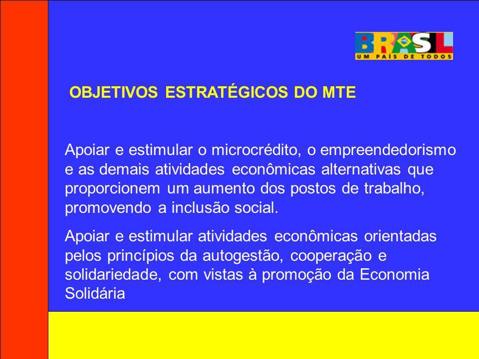 PROGRAMA NACIONAL DE ECONOMIA SOLIDÁRIA A SENAES – Secretaria Nacional de Economia Solidária foi criada em 2003 – que passou a organizar um programa totalmente voltado para o benefício dos trabalhadores da Economia Solidária.