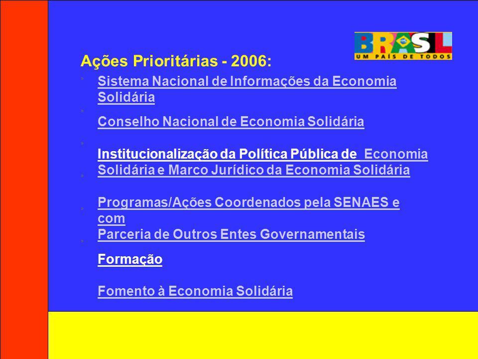 Sites: www.mte.gov.br www.sies.mte.gov.brwww.mte.gov.br Telefone: 48 32299765