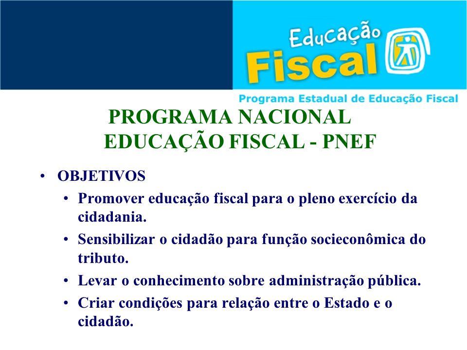 PROGRAMA NACIONAL EDUCAÇÃO FISCAL - PNEF OBJETIVOS Promover educação fiscal para o pleno exercício da cidadania. Sensibilizar o cidadão para função so
