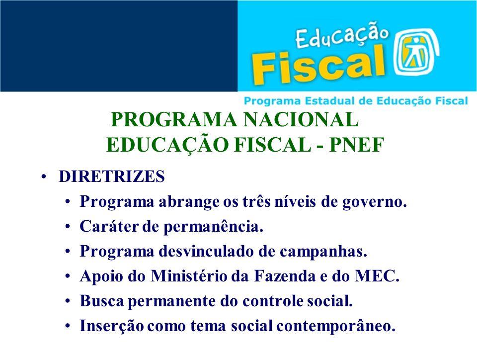 PROGRAMA NACIONAL EDUCAÇÃO FISCAL - PNEF DIRETRIZES Programa abrange os três níveis de governo. Caráter de permanência. Programa desvinculado de campa