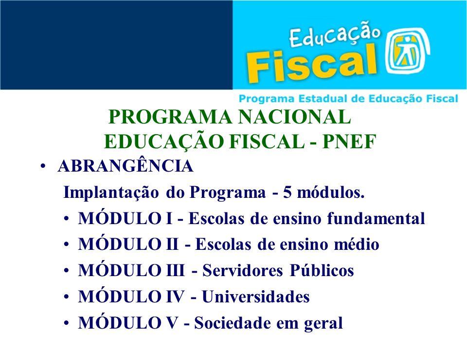 PROGRAMA NACIONAL EDUCAÇÃO FISCAL - PNEF ABRANGÊNCIA Implantação do Programa - 5 módulos. MÓDULO I - Escolas de ensino fundamental MÓDULO II - Escolas