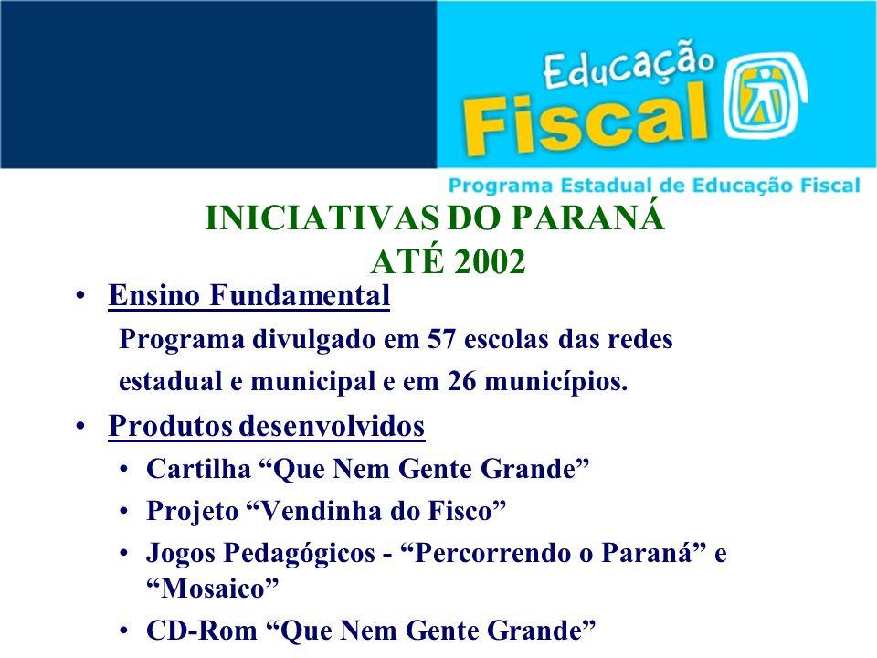 INICIATIVAS DO PARANÁ ATÉ 2002 Ensino Fundamental Programa divulgado em 57 escolas das redes estadual e municipal e em 26 municípios. Produtos desenvo