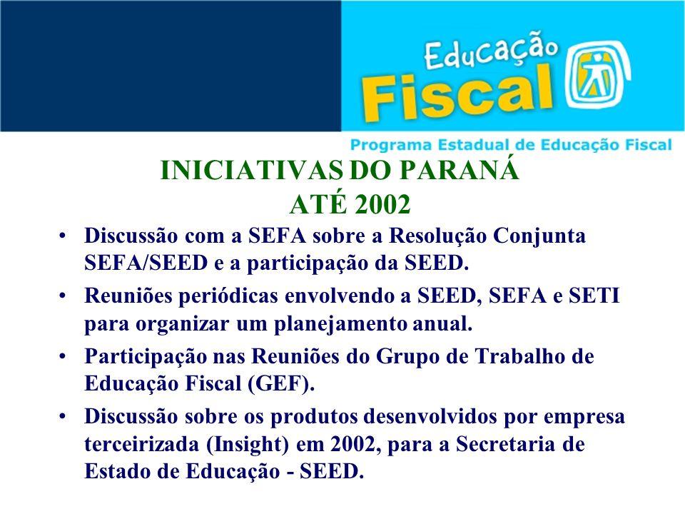 INICIATIVAS DO PARANÁ ATÉ 2002 Apresentação do Programa de Educação Fiscal no III Encontro SEED/NRE, em maio, com a participação da SEFA, para os Coordenadores Pedagógicos dos NREs.