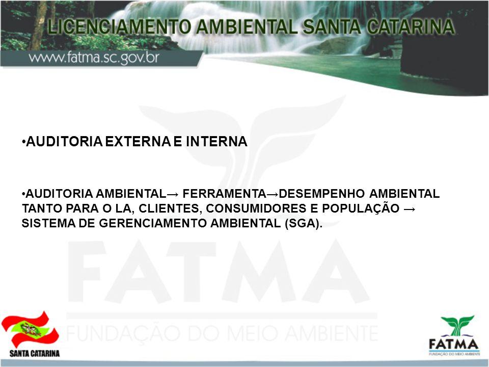 AUDITORIA EXTERNA E INTERNA AUDITORIA AMBIENTAL FERRAMENTADESEMPENHO AMBIENTAL TANTO PARA O LA, CLIENTES, CONSUMIDORES E POPULAÇÃO SISTEMA DE GERENCIAMENTO AMBIENTAL (SGA).