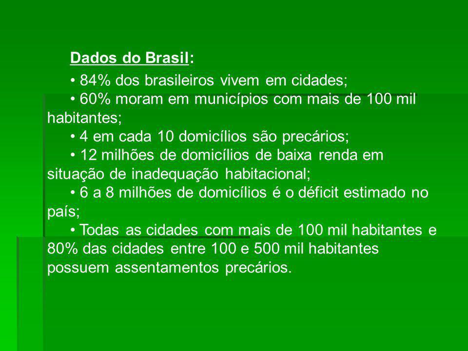 Dados do Brasil: 84% dos brasileiros vivem em cidades; 60% moram em municípios com mais de 100 mil habitantes; 4 em cada 10 domicílios são precários; 12 milhões de domicílios de baixa renda em situação de inadequação habitacional; 6 a 8 milhões de domicílios é o déficit estimado no país; Todas as cidades com mais de 100 mil habitantes e 80% das cidades entre 100 e 500 mil habitantes possuem assentamentos precários.