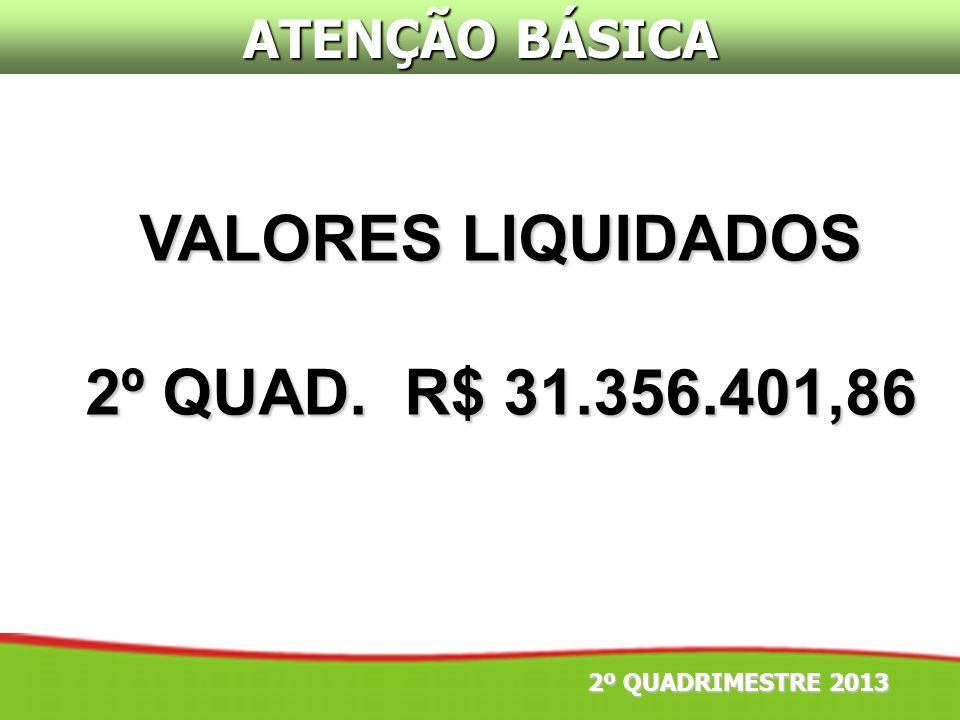ATENÇÃO BÁSICA VALORES LIQUIDADOS 2º QUAD. R$ 31.356.401,86 2º QUADRIMESTRE 2013