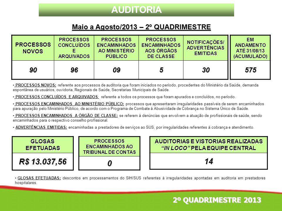 AUDITORIA Maio a Agosto/2013 – 2º QUADRIMESTRE PROCESSOS NOVOS: referente aos processos de auditoria que foram iniciados no período, procedentes do Mi