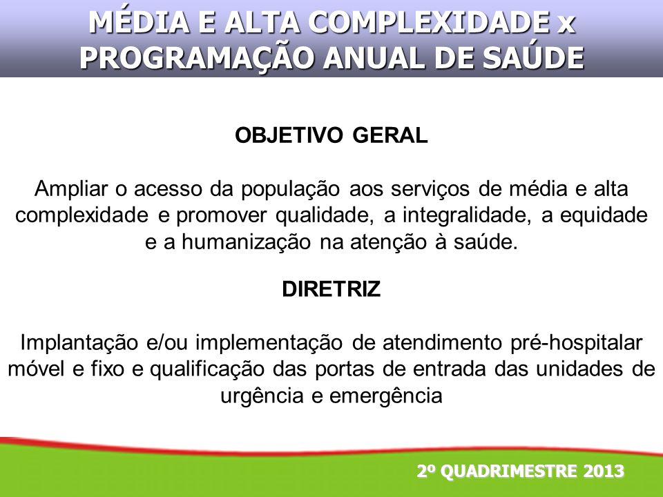 2º QUADRIMESTRE 2013 MÉDIA E ALTA COMPLEXIDADE x PROGRAMAÇÃO ANUAL DE SAÚDE DIRETRIZ Implantação e/ou implementação de atendimento pré-hospitalar móve