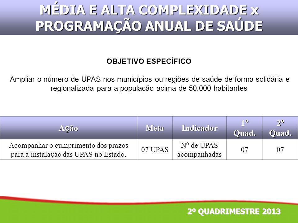 2º QUADRIMESTRE 2013 OBJETIVO ESPECÍFICO Ampliar o número de UPAS nos municípios ou regiões de saúde de forma solidária e regionalizada para a populaç