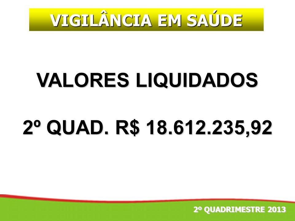 VIGILÂNCIA EM SAÚDE VALORES LIQUIDADOS 2º QUAD. R$ 18.612.235,92 2º QUADRIMESTRE 2013