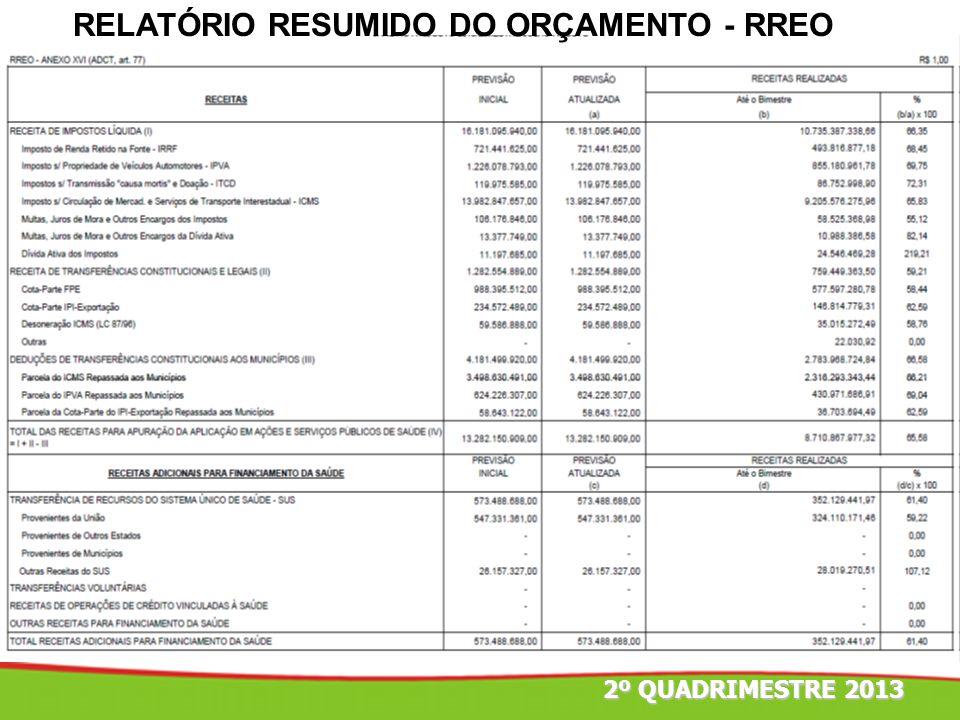 RELATÓRIO RESUMIDO DO ORÇAMENTO - RREO 2º QUADRIMESTRE 2013