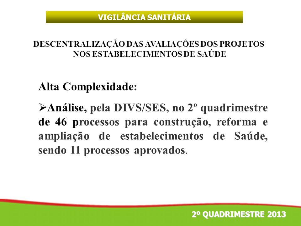 VIGILÂNCIA SANITÁRIA DESCENTRALIZAÇÃO DAS AVALIAÇÕES DOS PROJETOS NOS ESTABELECIMENTOS DE SAÚDE Alta Complexidade: Análise, pela DIVS/SES, no 2º quadr