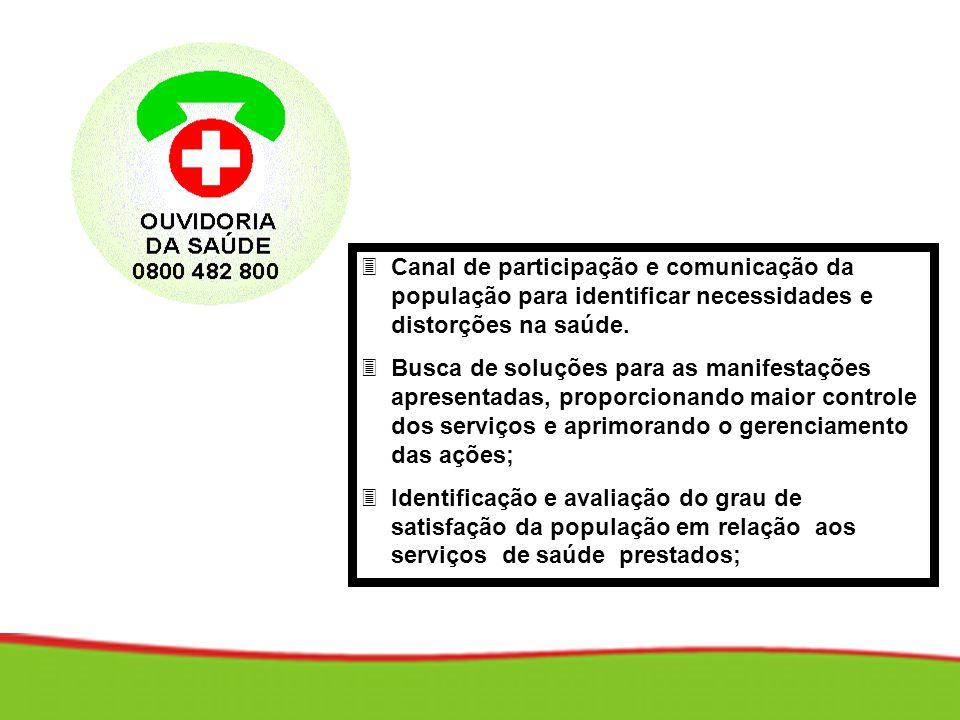 3Canal de participação e comunicação da população para identificar necessidades e distorções na saúde. 3Busca de soluções para as manifestações aprese