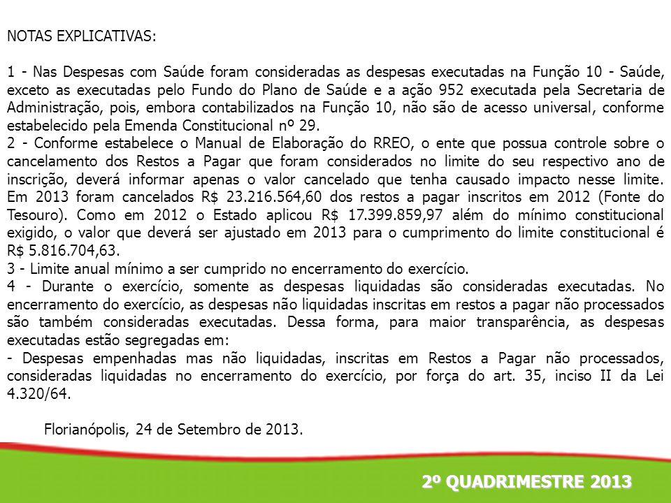 ESTABELECIMENTOS DE SAÚDE POR TIPO DE GESTÃO Tipo de EstabelecimentoEstadualMunicipalTotal SANTA CATARINA33712.41713.223 CENTRAL DE REGULAÇÃO189 CENTRAL DE REGULAÇÃO MÉDICA DAS URGÊNCIAS7-7 CENTRO DE ATENÇÃO HEMOTERÁPICA E/OU HEMATOLÓGICA-12 CENTRO DE ATENÇÃO PSICOSSOCIAL-CAPS97387 CENTRO DE SAÚDE/UNIDADE BÁSICA DE SAÚDE31.2971.491 CENTRAL DE REGULAÇÃO DE SERVICOS DE SAÚDE-33 CLÍNICA ESPECIALIZADA/AMBULATÓRIO ESPECIALIZADO1031.5311.670 FARMÁCIA-55 HOSPITAL ESPECIALIZADO61420 HOSPITAL GERAL6372205 HOSPITAL DIA12930 LABORATÓRIO CENTRAL DE SAÚDE PUBLICA - LACEN112 POLICLÍNICA1176182 PRONTO ANTEDIMENTO12328 SECRETARIA DE SAÚDE37214333 UNIDADE DE ATENÇÃO À SAÚDE INDÍGENA-66 UNIDADE DE SERVIÇO DE APOIO DE DIAGNOSE E TERAPIA609341.022 UNIDADE DE VIGILÂNCIA EM SAÚDE-27 UNIDADE MÓVEL DE NÍVEL PRE-HOSP-URGÊNCIA/EMERGENCI3399140 UNIDADE MÓVEL TERRESTRE46371 2º QUADRIMESTRE 2013