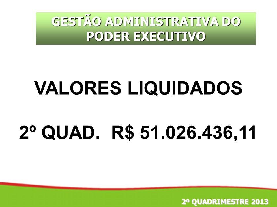 VALORES LIQUIDADOS 2º QUAD. R$ 51.026.436,11 GESTÃO ADMINISTRATIVA DO PODER EXECUTIVO 2º QUADRIMESTRE 2013