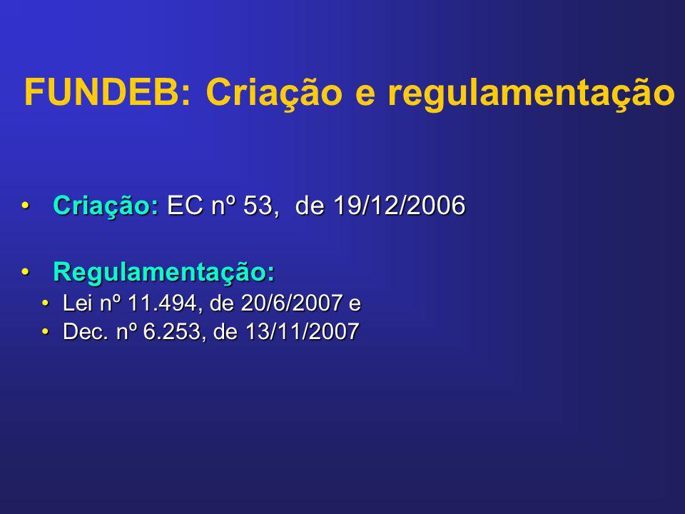 FUNDEB: Criação e regulamentação Criação: EC nº 53, de 19/12/2006Criação: EC nº 53, de 19/12/2006 Regulamentação:Regulamentação: Lei nº 11.494, de 20/