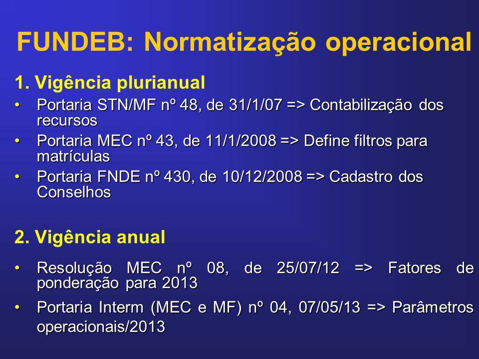 FUNDEB: Normatização operacional 1. Vigência plurianual Portaria STN/MF nº 48, de 31/1/07 => Contabilização dos recursosPortaria STN/MF nº 48, de 31/1
